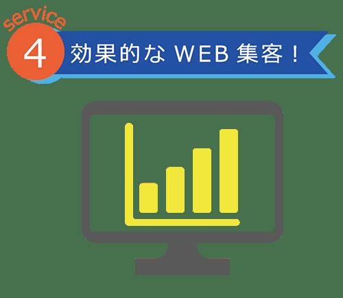 WEB集客のサービス